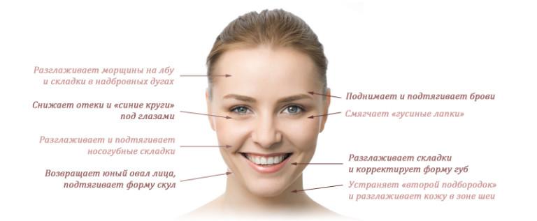 Лимодренажный массаж лица