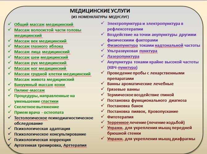Перечень медицинские услуги из номенклатуры