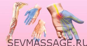 ощущением потери чувствительности ноги или руки