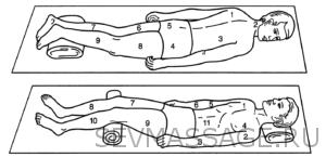 Общий классический массаж.Вариант 2