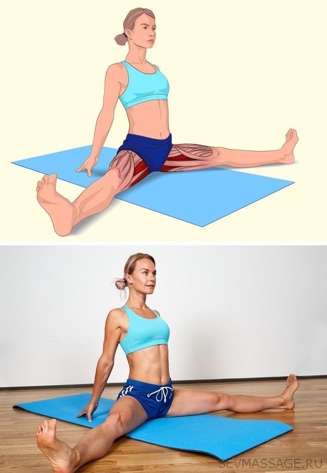 Растяжка мышц втазобедренном суставе