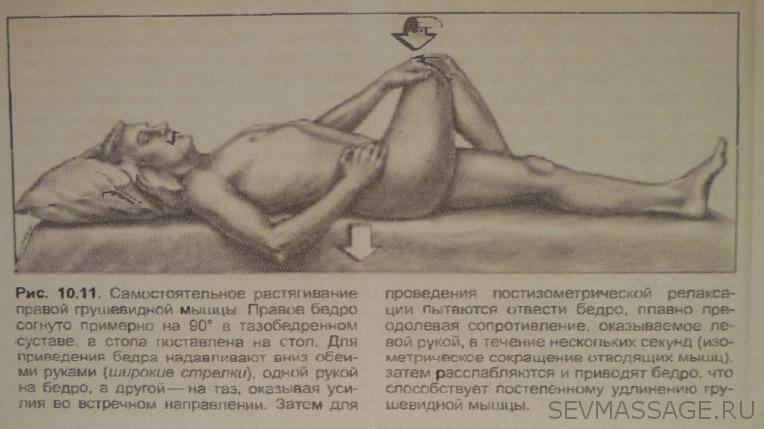 Упражнение на растяжение грушевидной мышцы